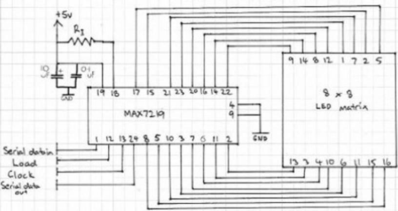 MAX7219 example LED matrix circuit